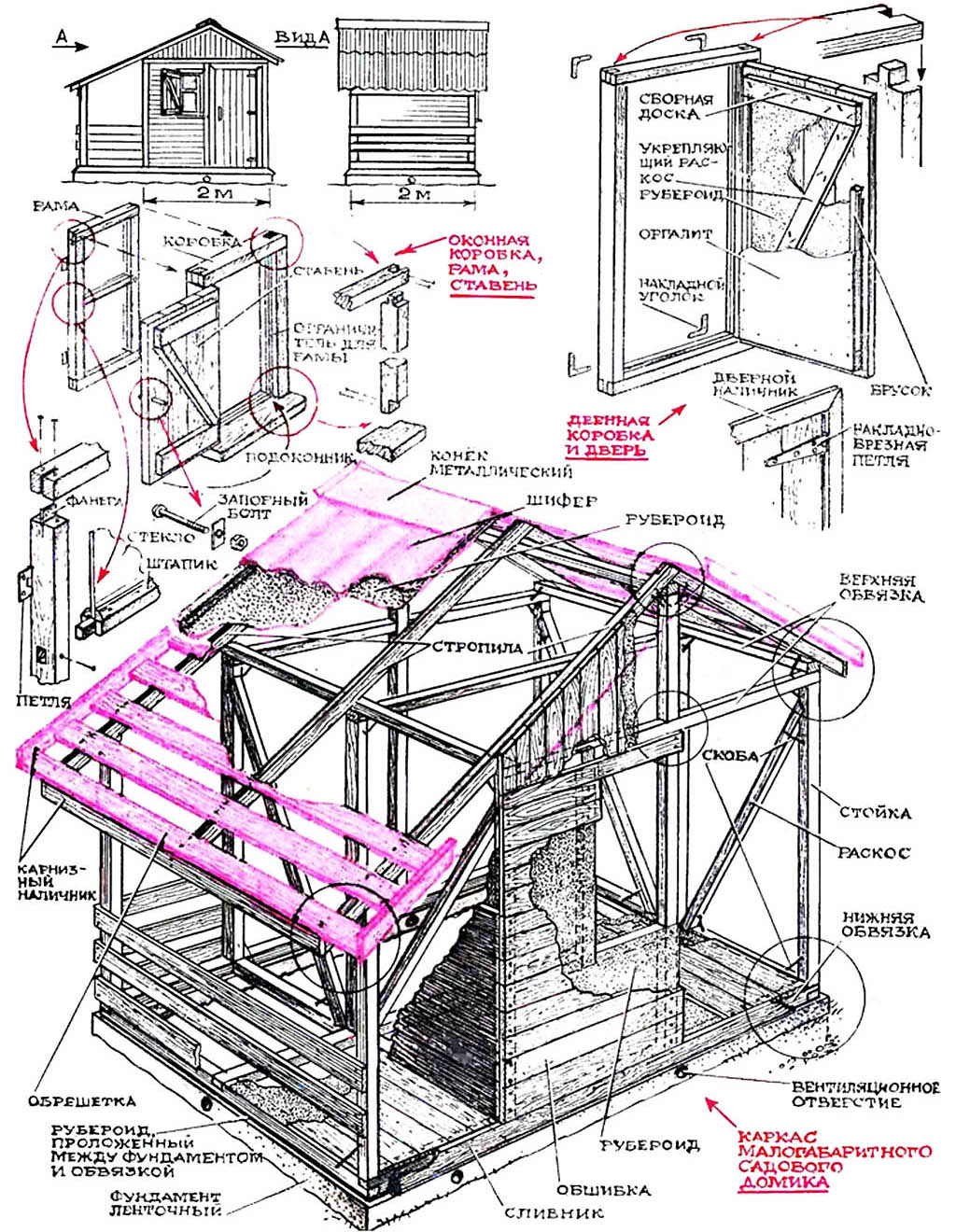 Дачный домик (просто и недорого): какой тип и проект выбрать, строительство, нюансы