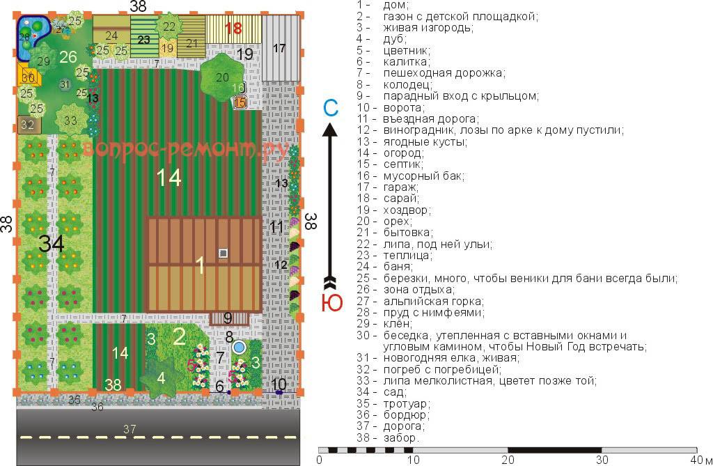 Сарай на даче: планирование, схемы, материалы, строительство